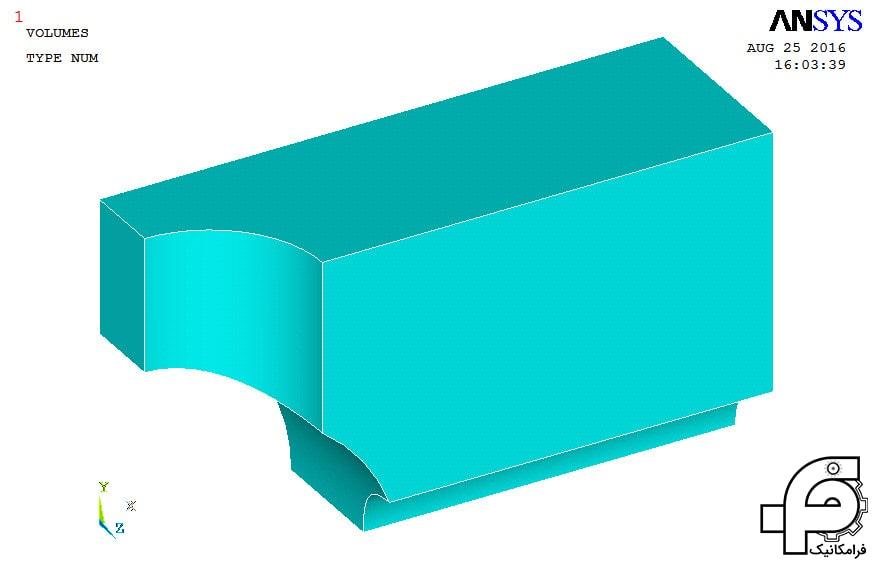 یک چهارم مدل در انسیس و آباکوس