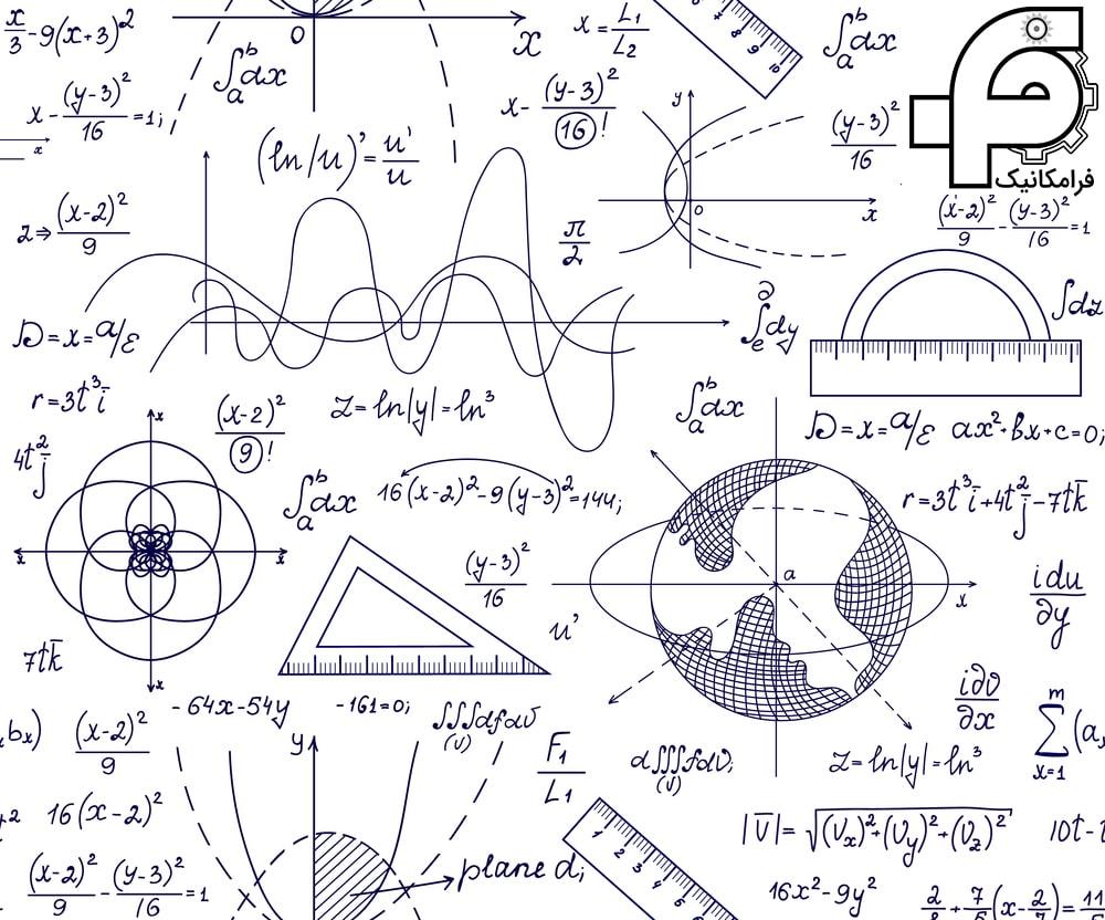 قید معادله در آباکوس