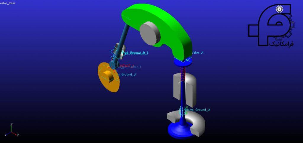 valvetrain mechanism